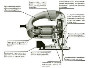 Пример электролобзика