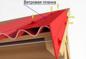 Пример установки ветровой планки