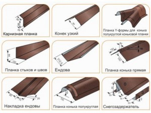 Элементы металлочерепичной кровли
