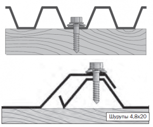 Соединение двух листов металлочерепицы