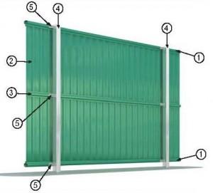 Крепление листового профнастила на заборе