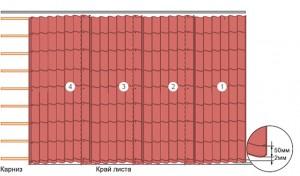 Порядок укладки листов металлочерепицы на крышу