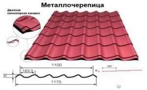 Пример листа металлочерепицы