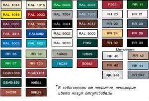 Доступные цвета листов металлочерепицы