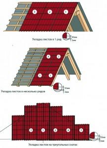 Расчет количества металлочерепицы для крыши