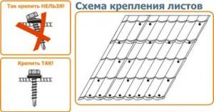 Пример крепления листов металлочерепицы