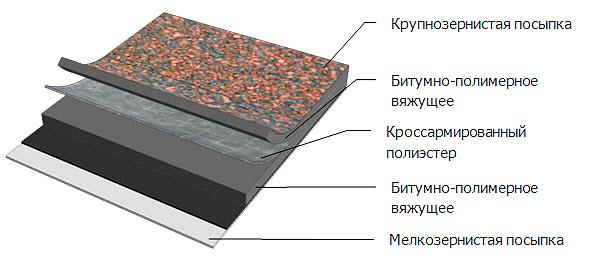 K-flex air сертификат теплоизоляция